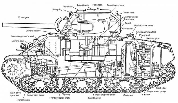 схему с размещением мотора