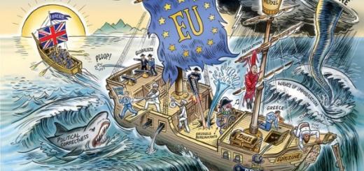 BrExit - что это было