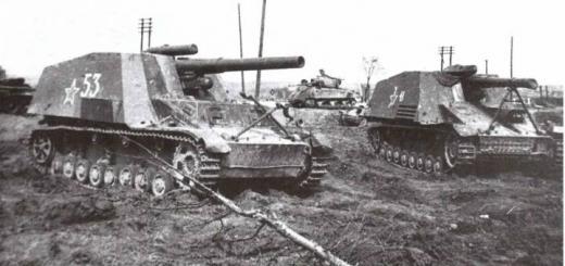 Танки в РККА