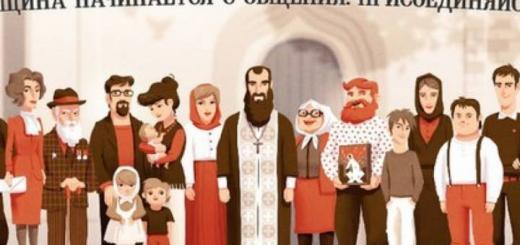 Православный мессенджер