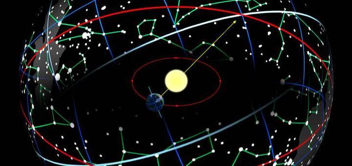 1024px-Ecliptic_path