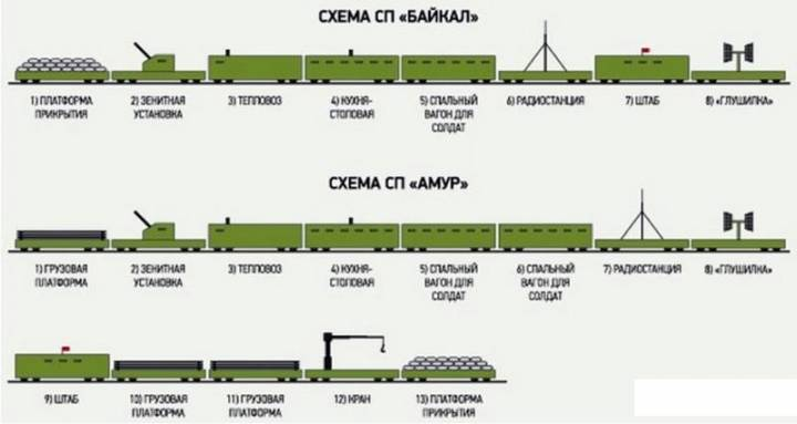 "Два бронепоезда ""Амур"" и ""Байкал"""