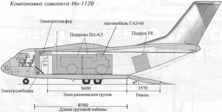 Успехи проекта Ил-112В